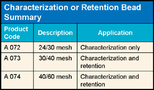 Characterization or Retention Bead Summary